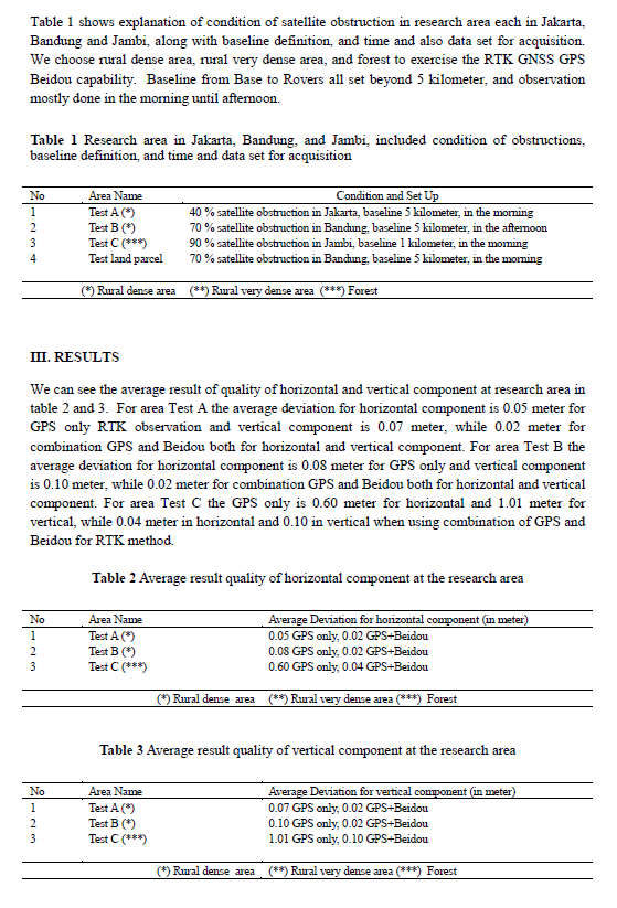 EXERCISE THE CAPABILITY OF RTK GNSS GPS BEIDOU UNDER HEAVY